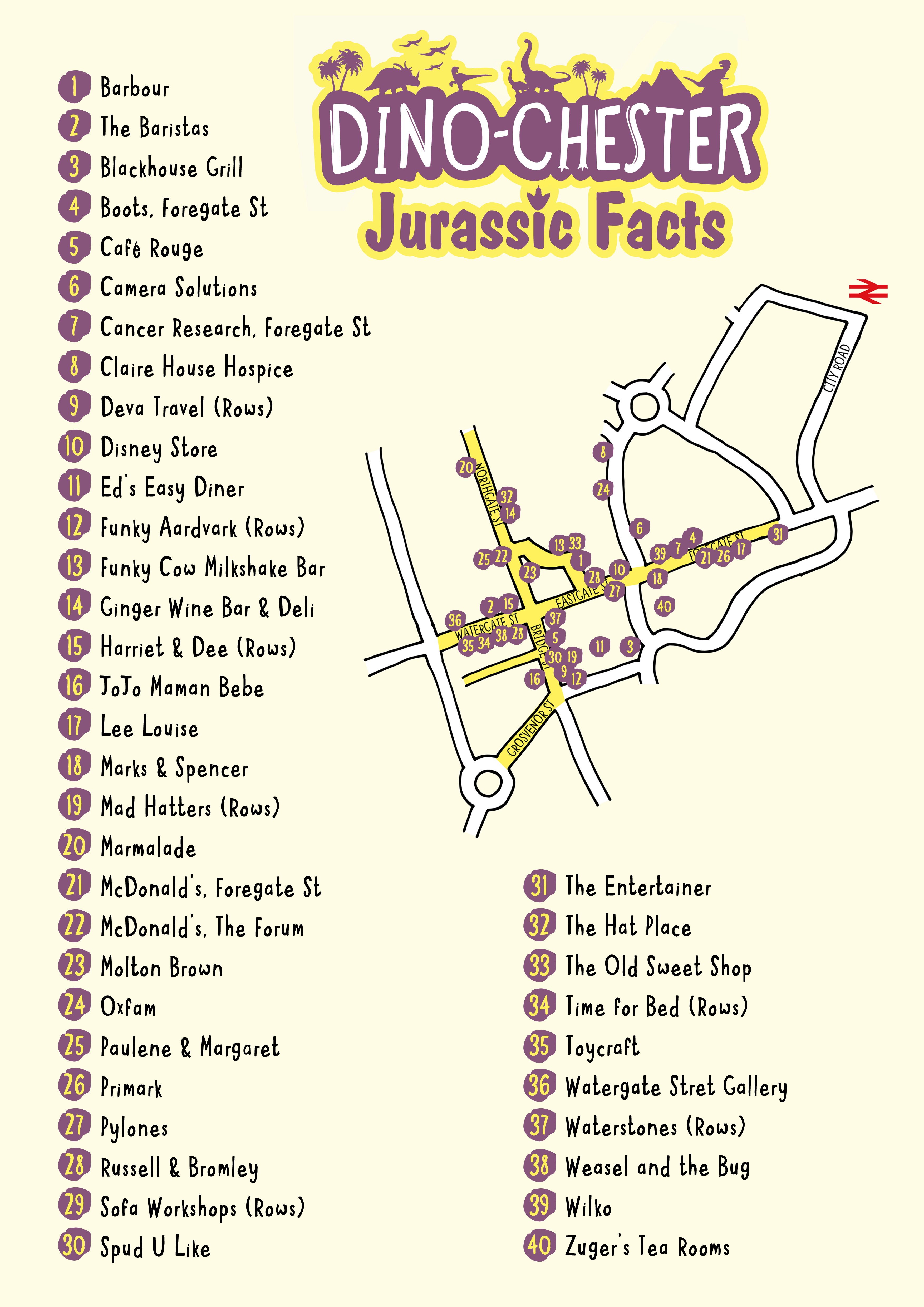 Dino-Chester Jurassic Facts - Experience Chester